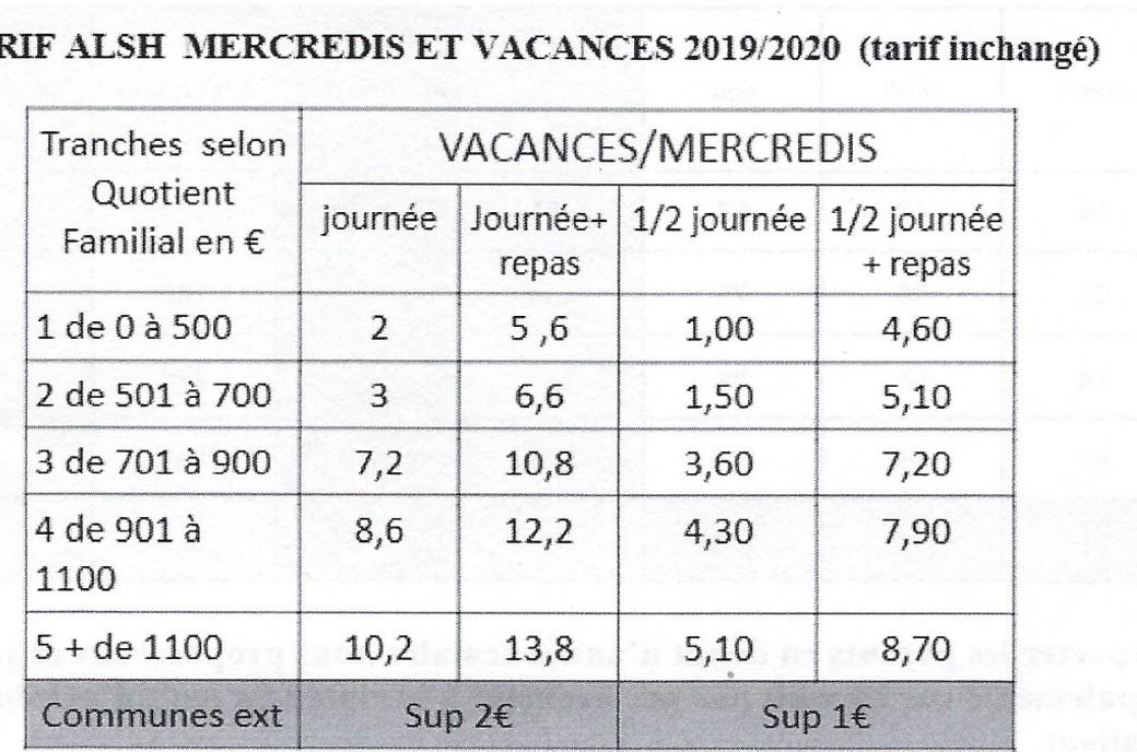 infos tarifs 2019 2020